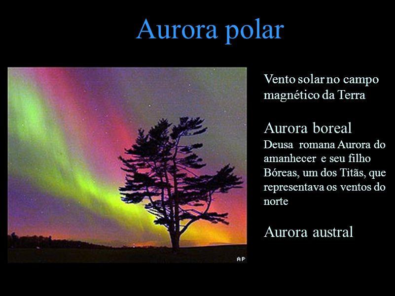 Aurora polar Vento solar no campo magnético da Terra Aurora boreal Deusa romana Aurora do amanhecer e seu filho Bóreas, um dos Titãs, que representava