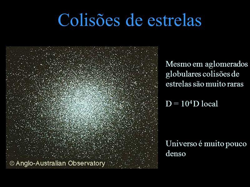Colisões de estrelas Mesmo em aglomerados globulares colisões de estrelas são muito raras D = 10 4 D local Universo é muito pouco denso