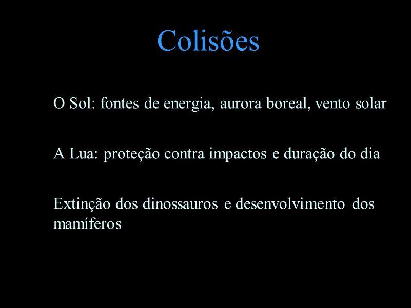 Colisões O Sol: fontes de energia, aurora boreal, vento solar A Lua: proteção contra impactos e duração do dia Extinção dos dinossauros e desenvolvime