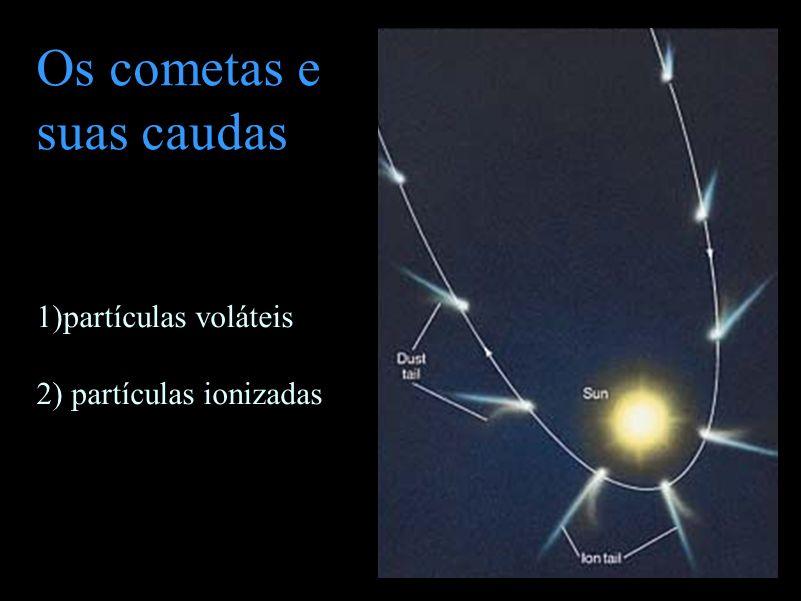 Os cometas e suas caudas 1)partículas voláteis 2) partículas ionizadas