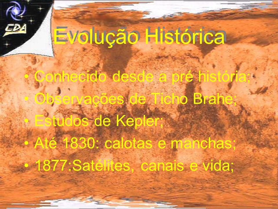 Evolução Histórica Conhecido desde a pré história; Observações de Ticho Brahe; Estudos de Kepler; Até 1830: calotas e manchas; 1877:Satélites, canais e vida;
