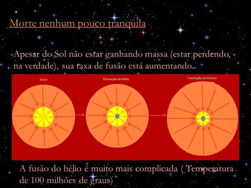 Morte nenhum pouco tranqüila Apesar do Sol não estar ganhando massa (estar perdendo, na verdade), sua taxa de fusão está aumentando. A fusão do hélio