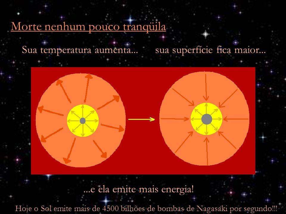 Sua temperatura aumenta... sua superfície fica maior......e ela emite mais energia! Morte nenhum pouco tranqüila Hoje o Sol emite mais de 4500 bilhões