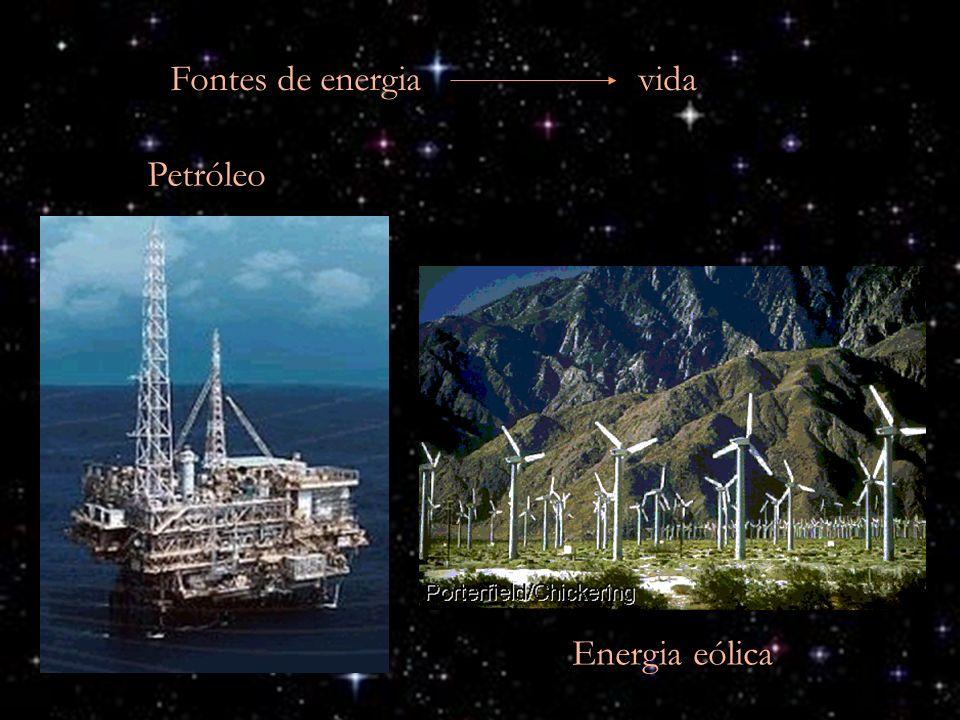 Energia eólica Fontes de energia vida Petróleo