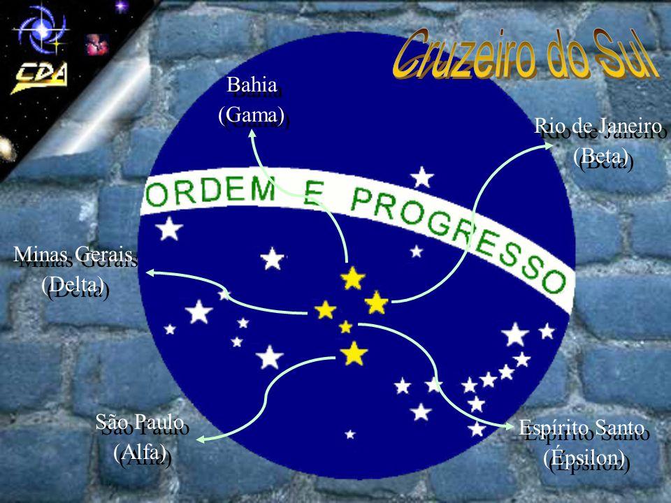Minas Gerais (Delta) Minas Gerais (Delta) São Paulo (Alfa) São Paulo (Alfa) Rio de Janeiro (Beta) Rio de Janeiro (Beta) Bahia (Gama) Bahia (Gama) Espí