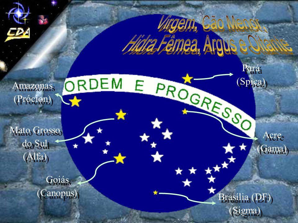 Pará (Spica) Pará (Spica) Acre (Gama) Acre (Gama) Brasília (DF) (Sigma) Brasília (DF) (Sigma) Amazonas (Prócion) Amazonas (Prócion) Mato Grosso do Sul