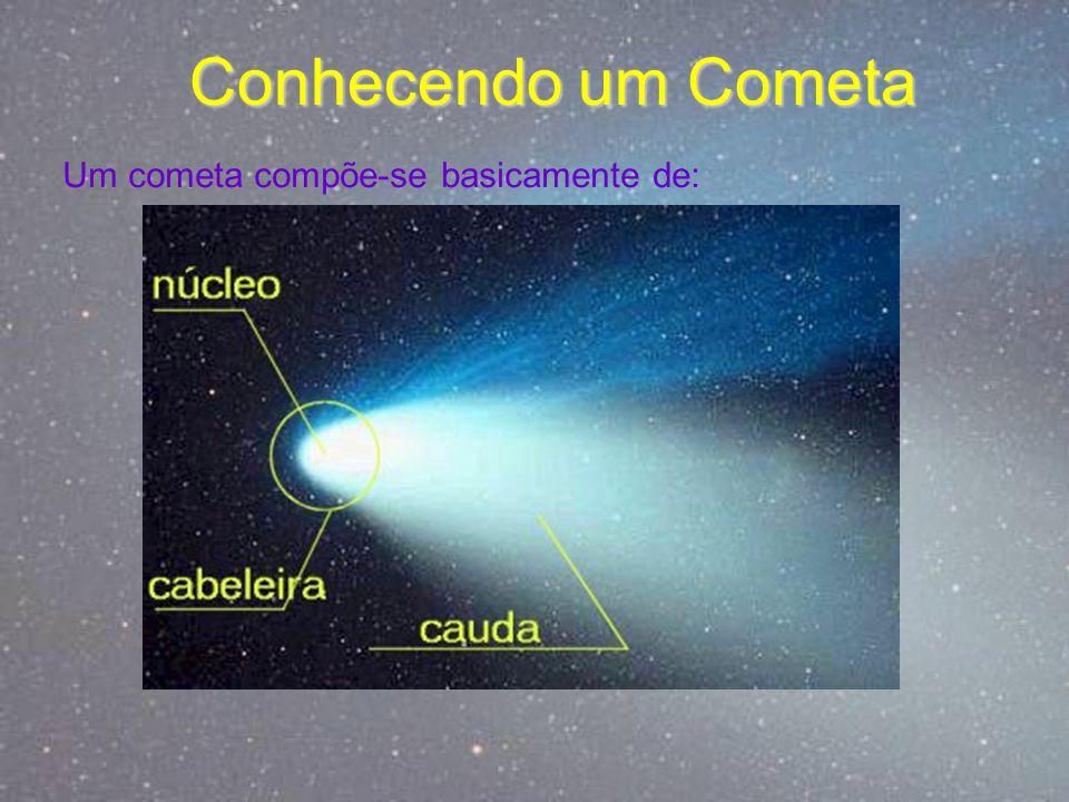 Conhecendo um Cometa Um cometa compõe-se basicamente de: