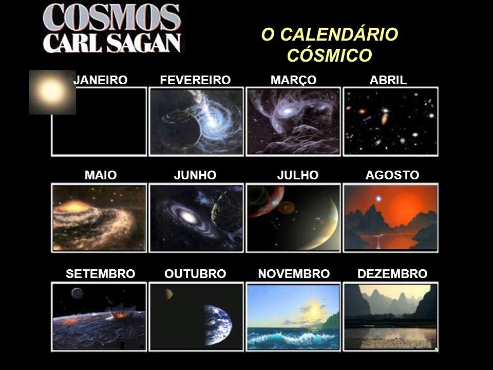 O CALENDÁRIO CÓSMICO 1 ANO: 15 bilhões de anos 1 MÊS: 1 bilhão e 250 milhões de anos 1 DIA: 40 milhões de anos 1 HORA: 1 milhão e 700 mil anos 1 MINUTO: 30 mil anos 1 SEGUNDO: 500 anos