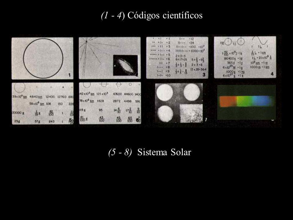 (1 - 4) Códigos científicos (5 - 8) Sistema Solar