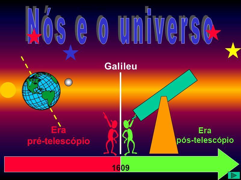 Nós e o Universo 1609 Era pré-telescópio Galileu Era pós-telescópio