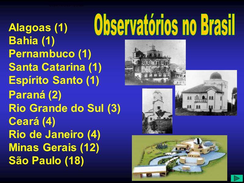 Observatórios no Brasil Alagoas (1) Bahia (1) Pernambuco (1) Santa Catarina (1) Espírito Santo (1) Paraná (2) Rio Grande do Sul (3) Ceará (4) Rio de J