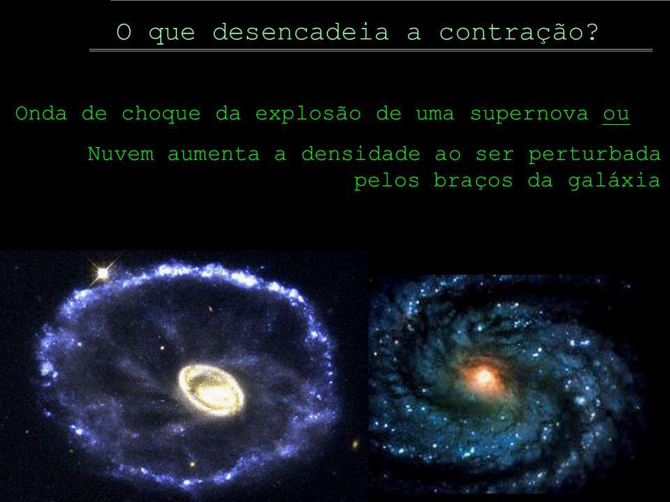O que desencadeia a contração? Onda de choque da explosão de uma supernova ou Nuvem aumenta a densidade ao ser perturbada pelos braços da galáxia