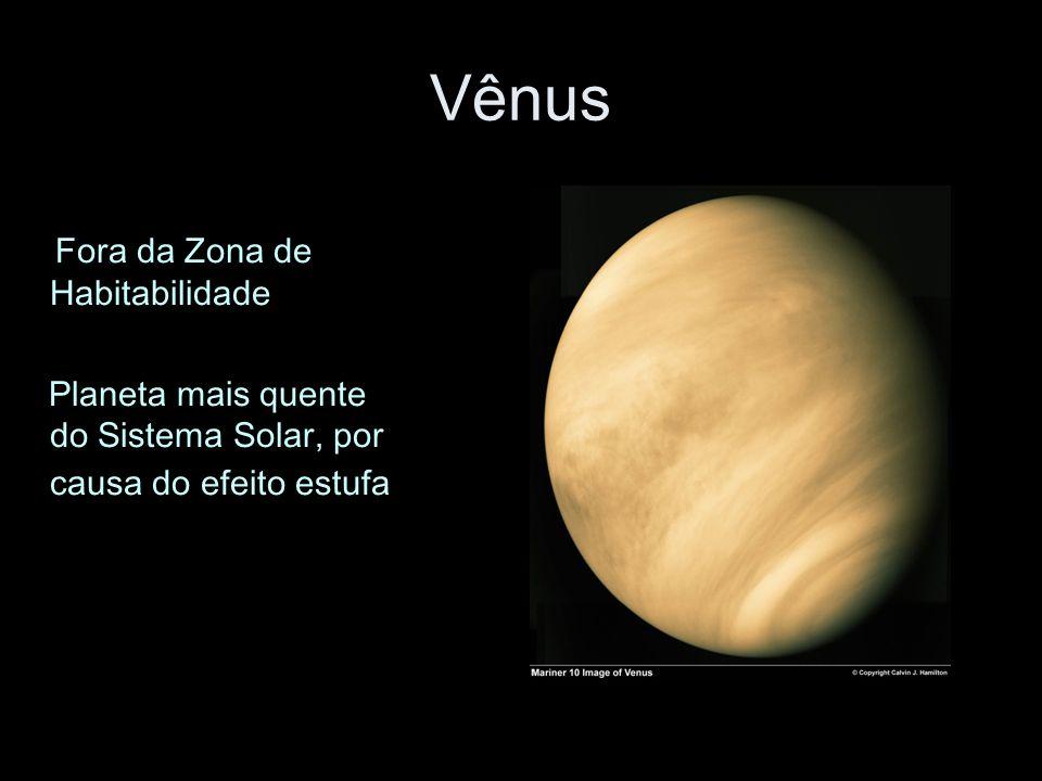 Vênus Fora da Zona de Habitabilidade Planeta mais quente do Sistema Solar, por causa do efeito estufa