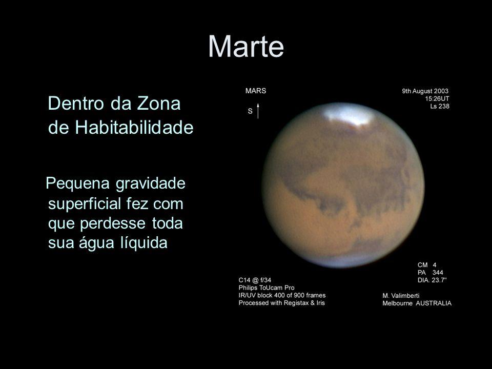 Marte Dentro da Zona de Habitabilidade Pequena gravidade superficial fez com que perdesse toda sua água líquida