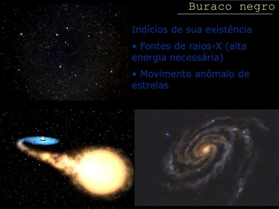Buraco negro Indícios de sua existência Fontes de raios-X (alta energia necessária) Movimento anômalo de estrelas