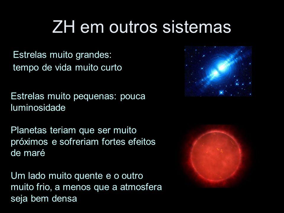 ZH em outros sistemas Estrelas muito grandes: tempo de vida muito curto Estrelas muito pequenas: pouca luminosidade Planetas teriam que ser muito próx