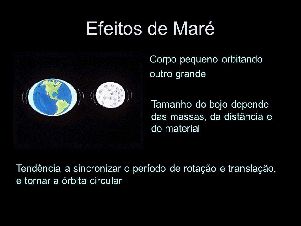 Efeitos de Maré Corpo pequeno orbitando outro grande Tamanho do bojo depende das massas, da distância e do material Tendência a sincronizar o período