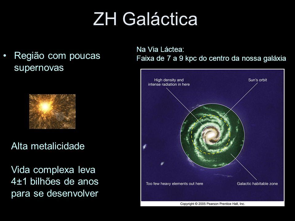 ZH Galáctica Região com poucas supernovas Na Via Láctea: Faixa de 7 a 9 kpc do centro da nossa galáxia Alta metalicidade Vida complexa leva 4±1 bilhõe