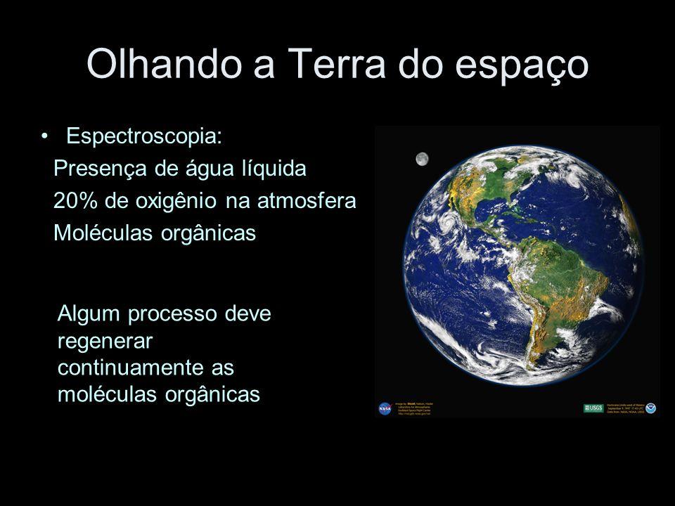 Olhando a Terra do espaço Espectroscopia: Presença de água líquida 20% de oxigênio na atmosfera Moléculas orgânicas Algum processo deve regenerar cont