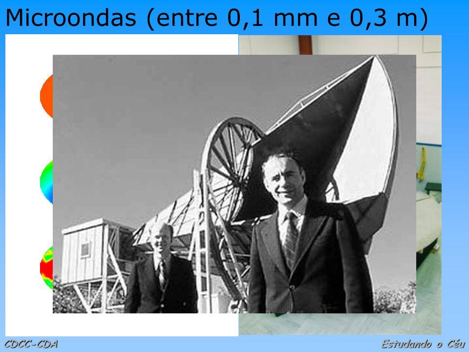 CDCC-CDA Estudando o Céu Microondas (entre 0,1 mm e 0,3 m)