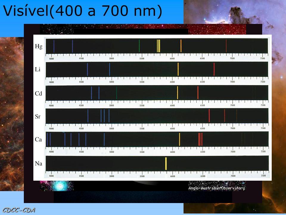 CDCC-CDA Estudando o Céu Visível(400 a 700 nm)