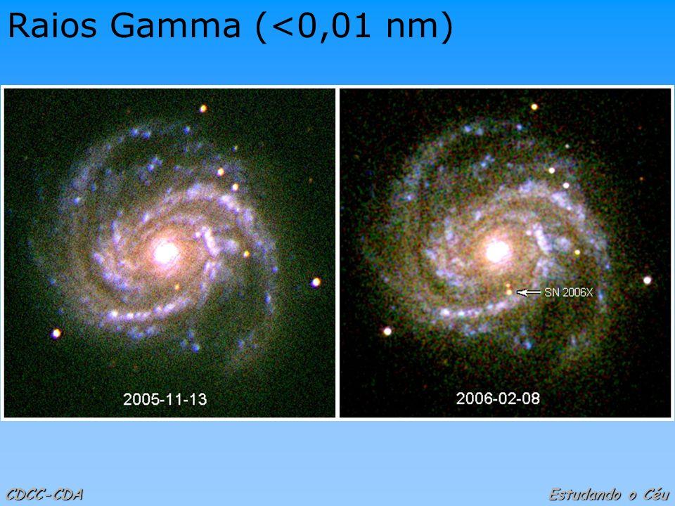 CDCC-CDA Estudando o Céu Raios Gamma (<0,01 nm)