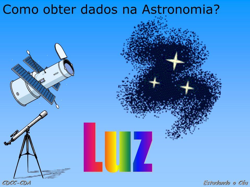 CDCC-CDA Estudando o Céu Como obter dados na Astronomia?
