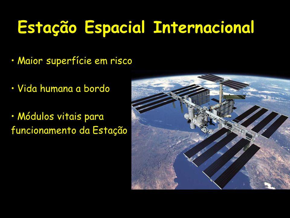 Estação Espacial Internacional Maior superfície em risco Vida humana a bordo Módulos vitais para funcionamento da Estação