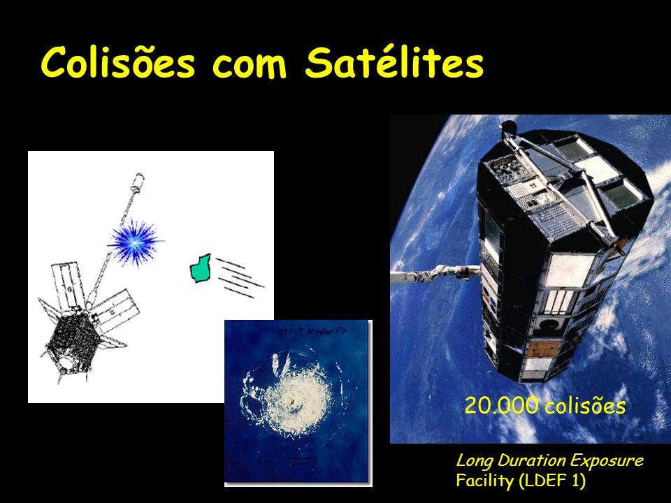 Colisões com Satélites Long Duration Exposure Facility (LDEF 1) 20.000 colisões