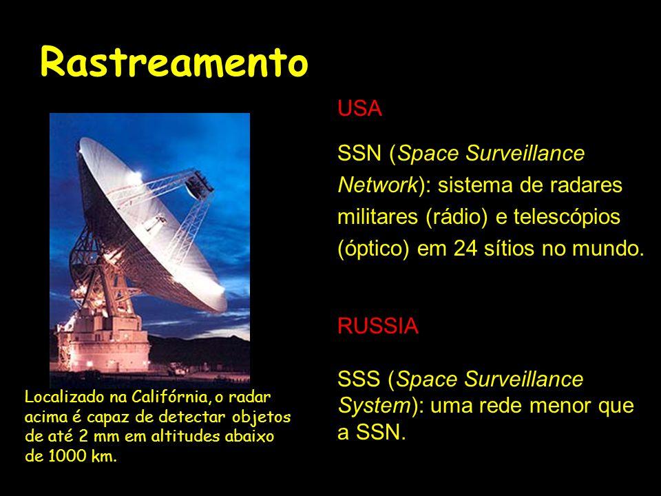 Rastreamento Localizado na Califórnia, o radar acima é capaz de detectar objetos de até 2 mm em altitudes abaixo de 1000 km. USA SSN (Space Surveillan