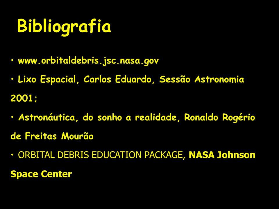 Bibliografia www.orbitaldebris.jsc.nasa.gov Lixo Espacial, Carlos Eduardo, Sessão Astronomia 2001; Astronáutica, do sonho a realidade, Ronaldo Rogério