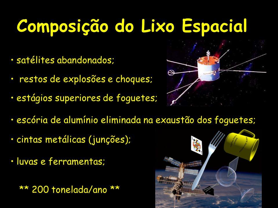 Composição do Lixo Espacial satélites abandonados; ** 200 tonelada/ano ** restos de explosões e choques; estágios superiores de foguetes; cintas metál
