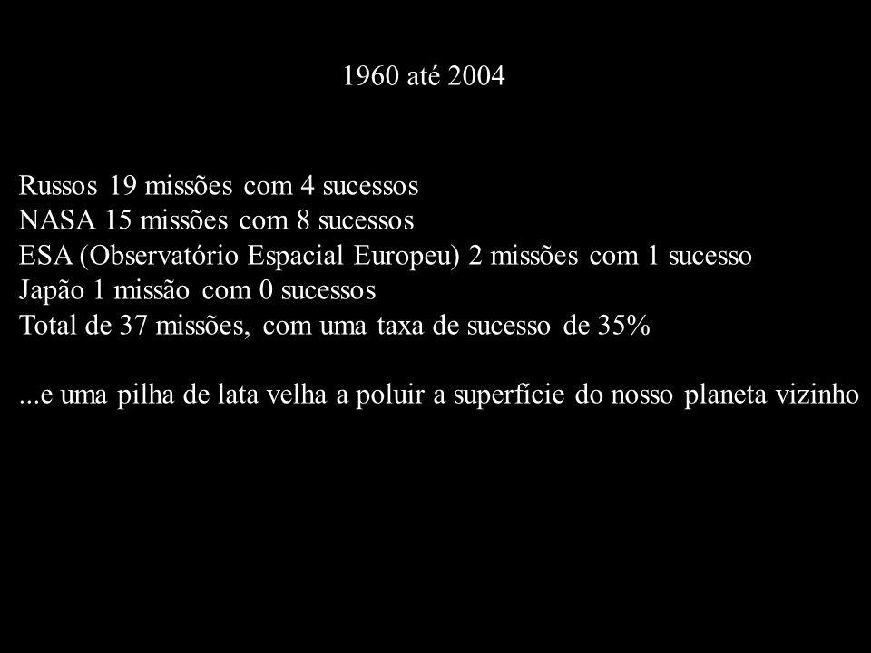 Russos 19 missões com 4 sucessos NASA 15 missões com 8 sucessos ESA (Observatório Espacial Europeu) 2 missões com 1 sucesso Japão 1 missão com 0 suces