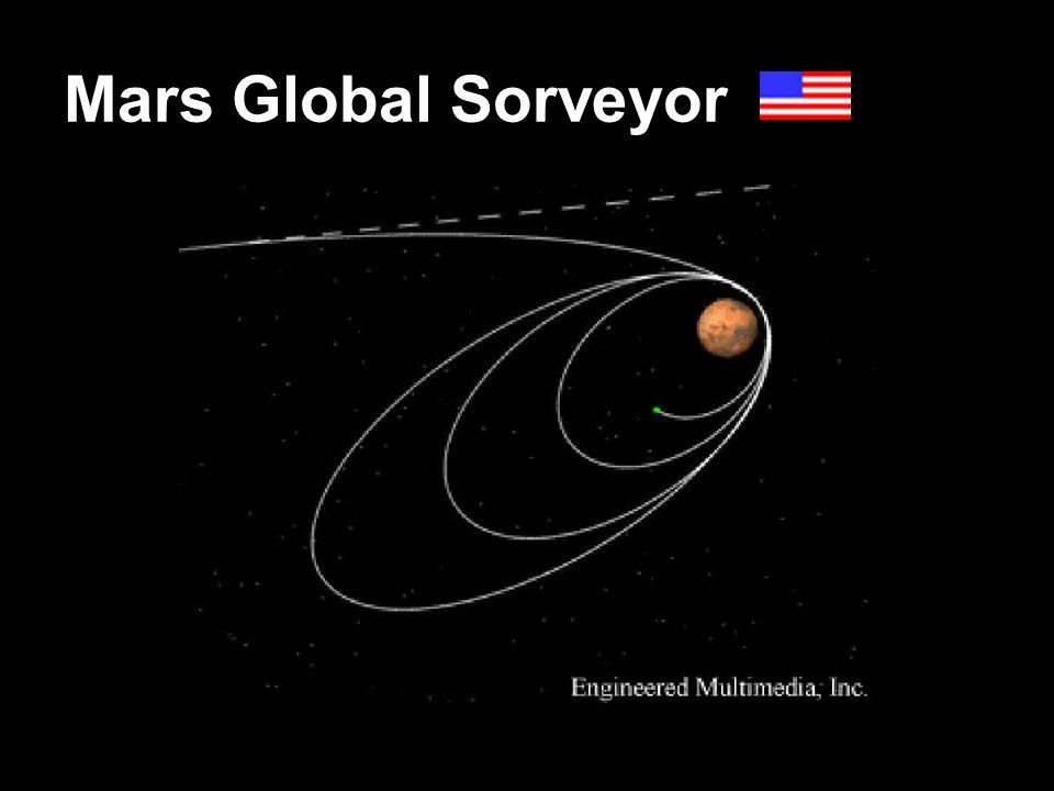 Mars Global Sorveyor