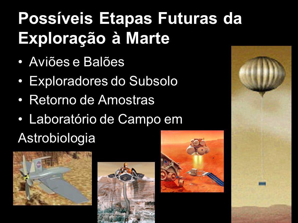 Possíveis Etapas Futuras da Exploração à Marte Aviões e Balões Exploradores do Subsolo Retorno de Amostras Laboratório de Campo em Astrobiologia