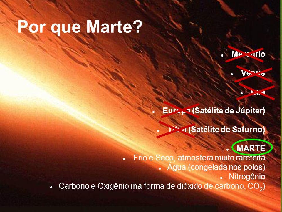 Atmosfera de Marte 95.3 % CO 2 2.7 % Nitrogênio 1.6 % Argônio 0.2 % Oxigênio Atmosfera da Terra 78.1 % Nitrogênio 20.9 % Oxigênio 0.9 % Argônio 0.1 % CO 2 Outras Semelhanças: Duração do dia: 24h37m (na Terra: 23h56m); Eixo de Rotação Inclinado de 24º (Terra: 23,5º); Aceleração gravitacional g/3 (Terra: g); Perto o suficiente do Sol para experimentar Estações do Ano; Por que Marte?