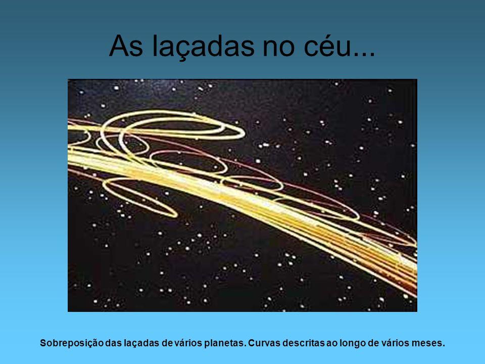 As laçadas no céu... Sobreposição das laçadas de vários planetas. Curvas descritas ao longo de vários meses.