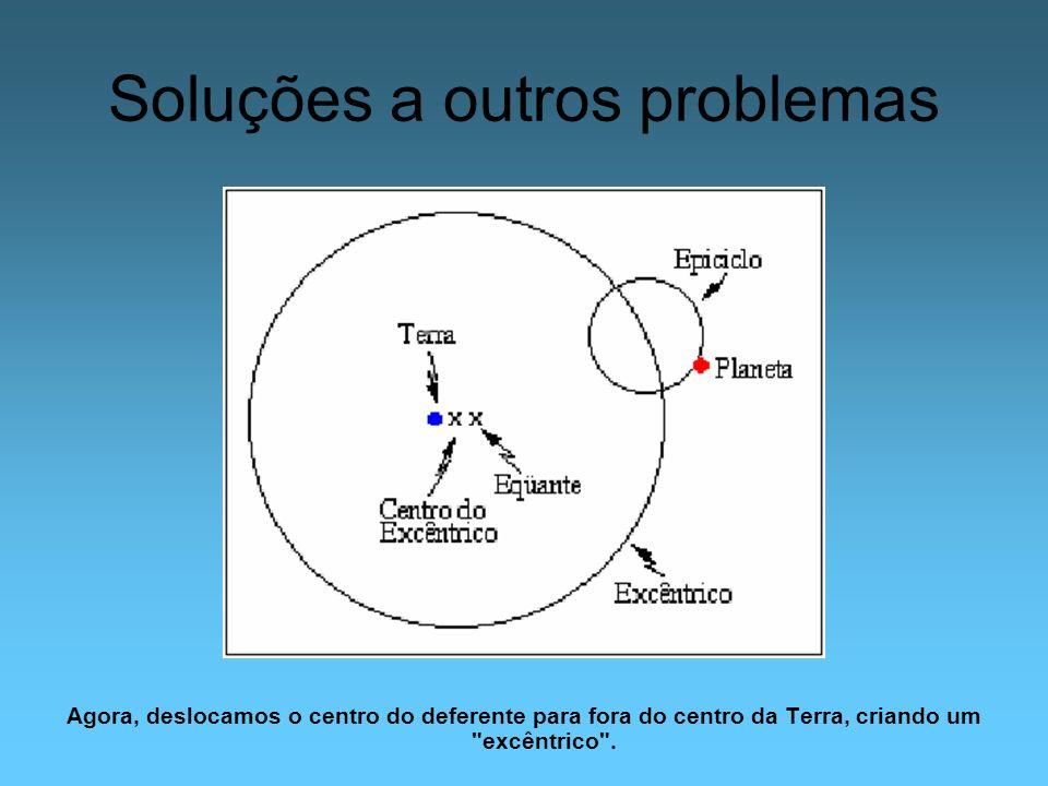 Soluções a outros problemas Agora, deslocamos o centro do deferente para fora do centro da Terra, criando um