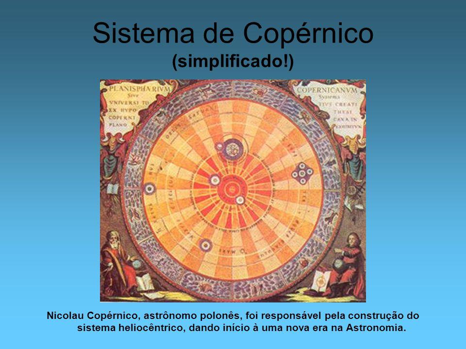 Sistema de Copérnico (simplificado!) Nicolau Copérnico, astrônomo polonês, foi responsável pela construção do sistema heliocêntrico, dando início à um