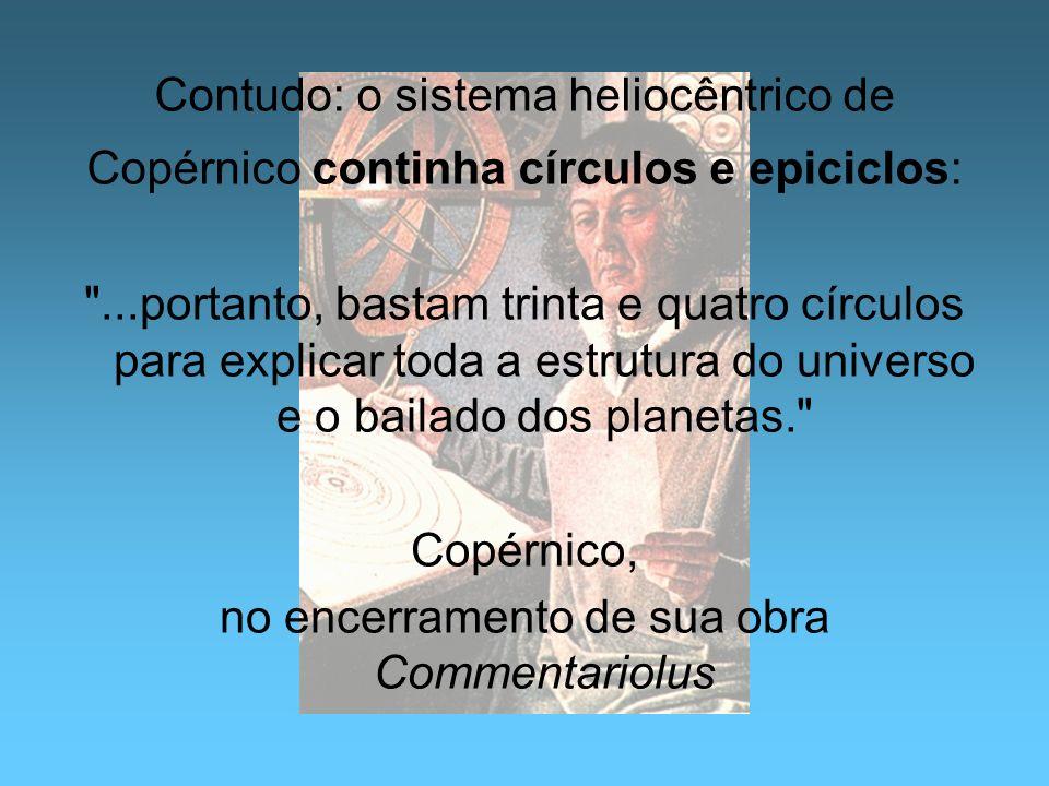 Contudo: o sistema heliocêntrico de Copérnico continha círculos e epiciclos: