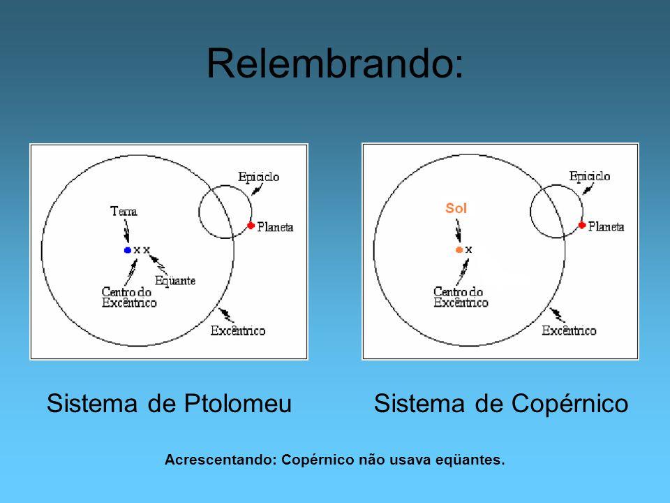 Relembrando: Sistema de Ptolomeu Sistema de Copérnico Acrescentando: Copérnico não usava eqüantes.