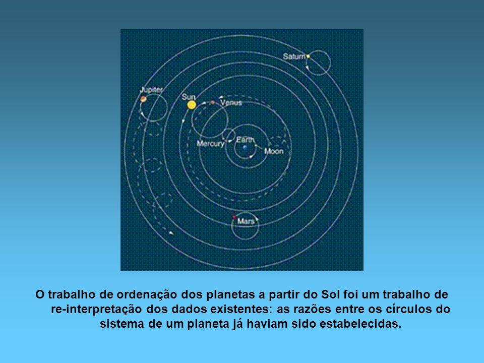 O trabalho de ordenação dos planetas a partir do Sol foi um trabalho de re-interpretação dos dados existentes: as razões entre os círculos do sistema