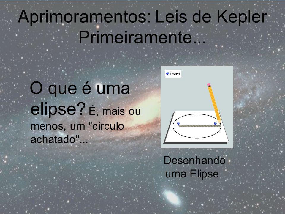 Aprimoramentos: Leis de Kepler Primeiramente... Desenhando uma Elipse O que é uma elipse? É, mais ou menos, um