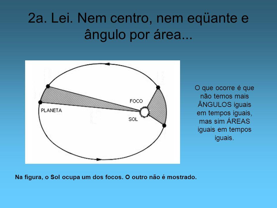 2a. Lei. Nem centro, nem eqüante e ângulo por área... Na figura, o Sol ocupa um dos focos. O outro não é mostrado. O que ocorre é que não temos mais Â