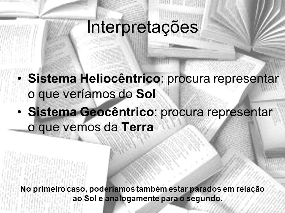 e-mail: luizvalesilva@gmail.com Introdução ao Geocentrismo e Heliocentrismo - Parte I Por Luiz Henrique Vale Silva Monitor do CDA e aluno do curso de bacharelado em Física do IFSC - USP São Carlos, agosto de 2007 Reprise e modificações: fevereiro de 2008