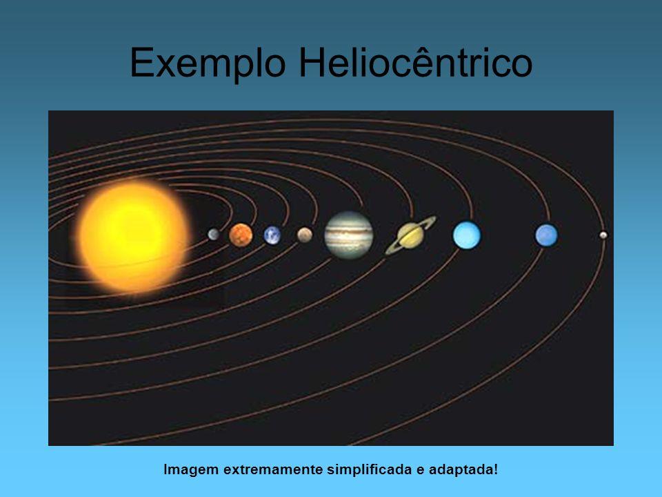 Exemplo Heliocêntrico Imagem extremamente simplificada e adaptada!