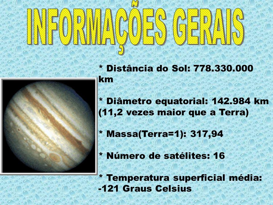 * Distância do Sol: 778.330.000 km * Diâmetro equatorial: 142.984 km (11,2 vezes maior que a Terra) * Massa(Terra=1): 317,94 * Número de satélites: 16 * Temperatura superficial média: -121 Graus Celsius