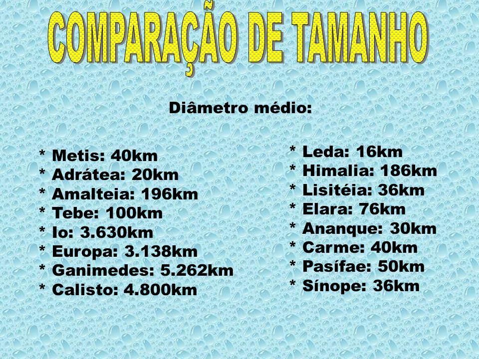 Diâmetro médio: * Metis: 40km * Adrátea: 20km * Amalteia: 196km * Tebe: 100km * Io: 3.630km * Europa: 3.138km * Ganimedes: 5.262km * Calisto: 4.800km