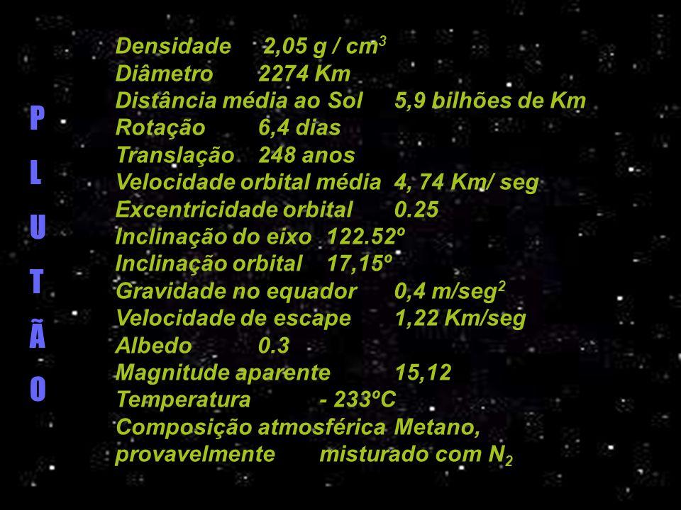 Densidade 2,05 g / cm 3 Diâmetro 2274 Km Distância média ao Sol 5,9 bilhões de Km Rotação 6,4 dias Translação 248 anos Velocidade orbital média 4, 74 Km/ seg Excentricidade orbital 0.25 Inclinação do eixo 122.52º Inclinação orbital 17,15º Gravidade no equador 0,4 m/seg 2 Velocidade de escape 1,22 Km/seg Albedo 0.3 Magnitude aparente 15,12 Temperatura- 233ºC Composição atmosférica Metano, provavelmente misturado com N 2 PLUTÃOPLUTÃO