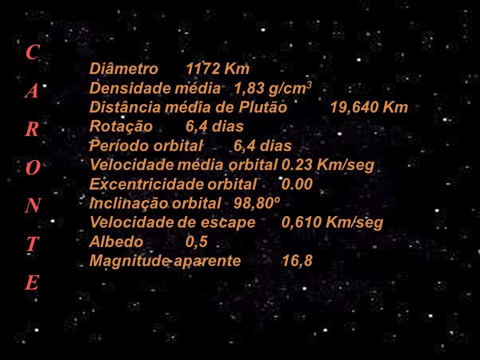 Diâmetro1172 Km Densidade média1,83 g/cm 3 Distância média de Plutão19,640 Km Rotação6,4 dias Período orbital6,4 dias Velocidade média orbital0.23 Km/seg Excentricidade orbital0.00 Inclinação orbital98,80º Velocidade de escape0,610 Km/seg Albedo0,5 Magnitude aparente16,8 CARONTECARONTE
